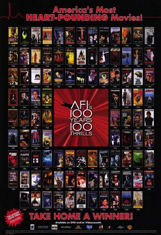 100 Years...100 Heros and Villians