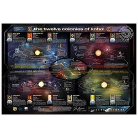 Battlestar Galactica - Map of the Twelve Colonies