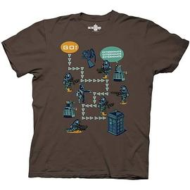 Doctor Who - Worlds in Time Game Brown T-Shirt
