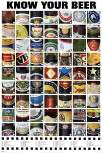 Know Your Beer - Party/College Poster - 24 x 36 - Style B