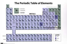 Periodic Table of the Elements - 22 x 33 Poster - Style A